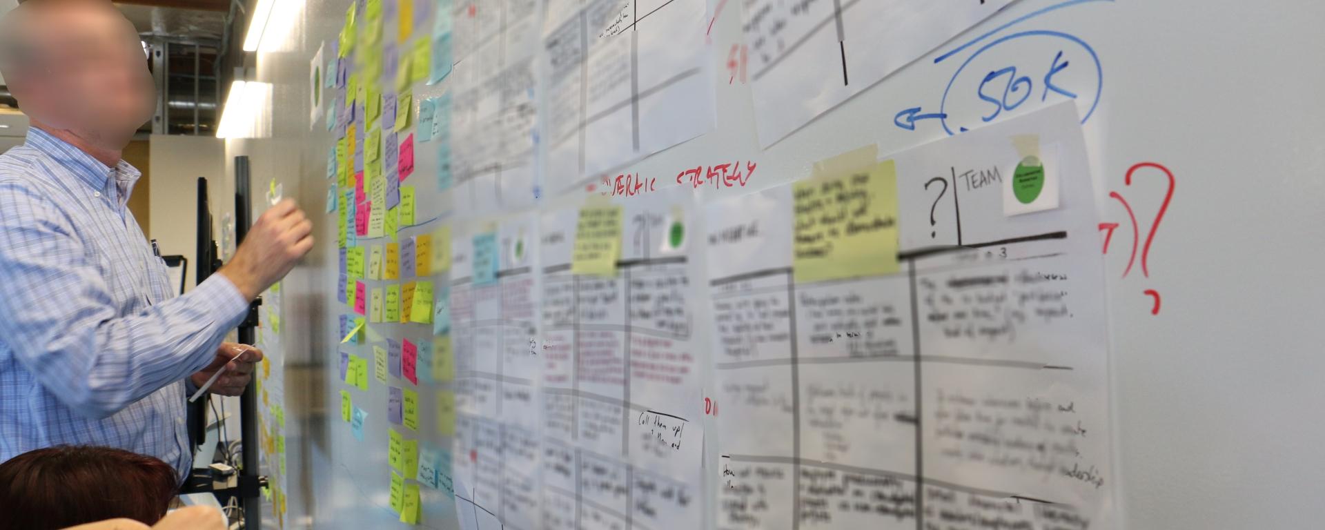 Design Thinking For Setting Strategic Direction Start Ups